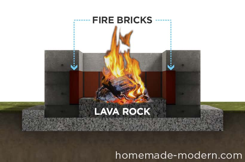hmm_ep46_concretefirepit_diagram