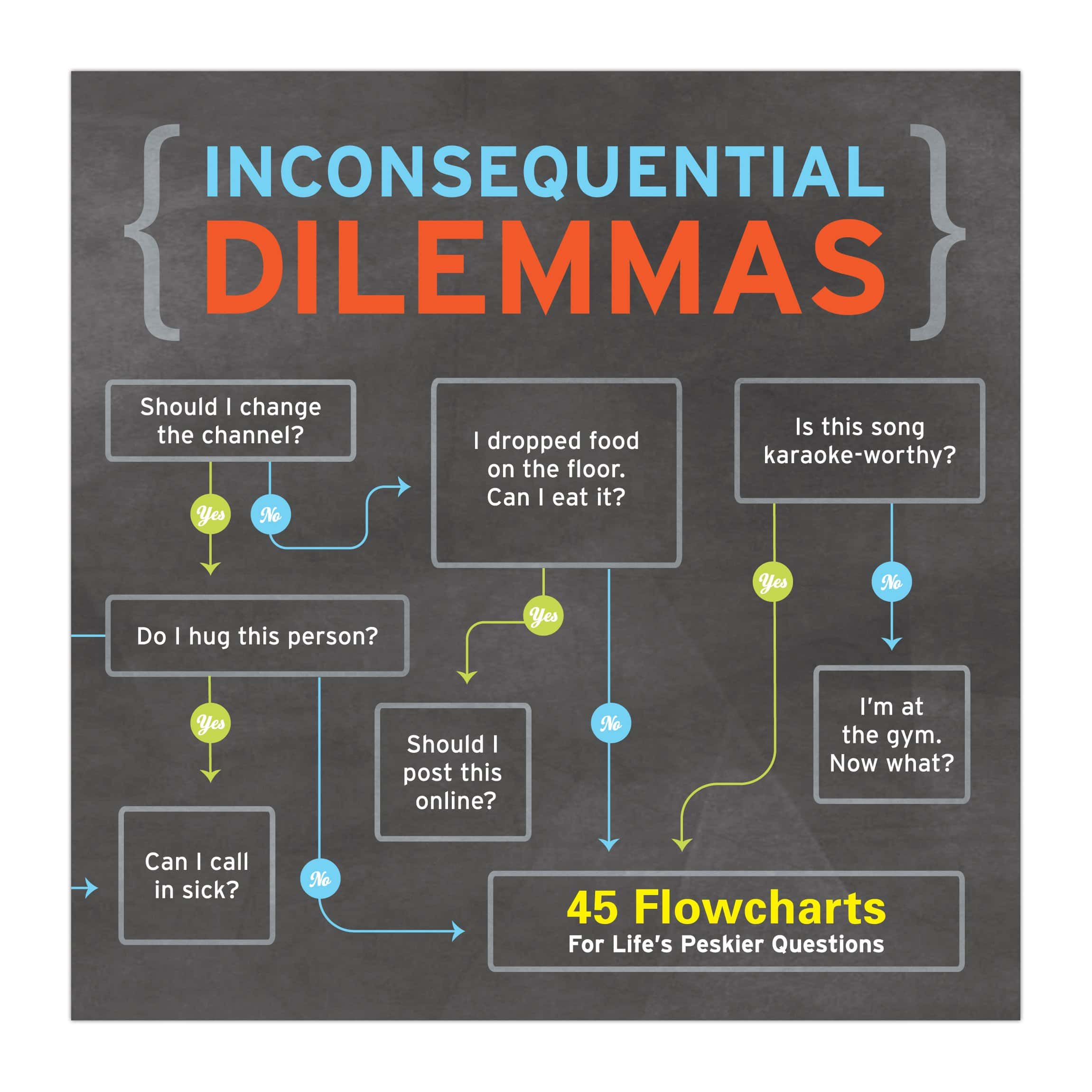 Inconsequential Dilemmas Funny Flow Charts
