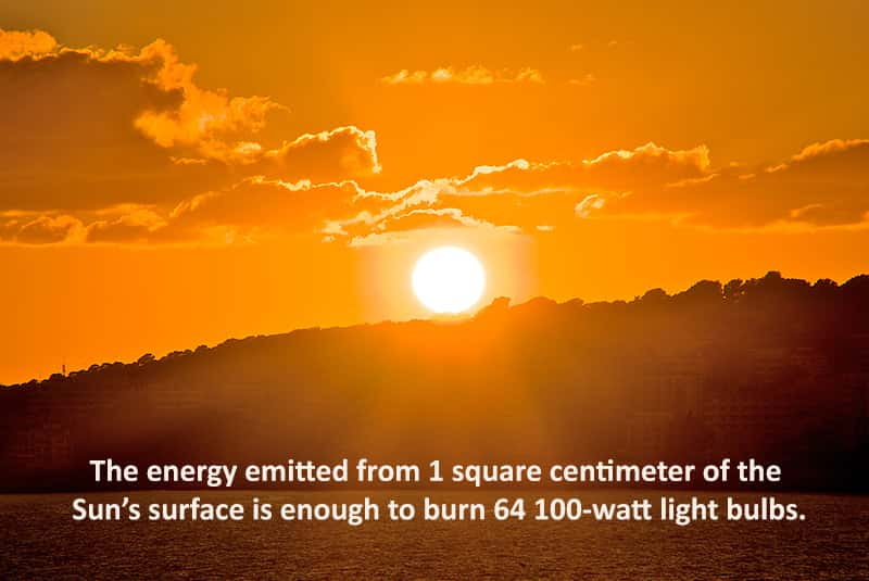 sun energy facts