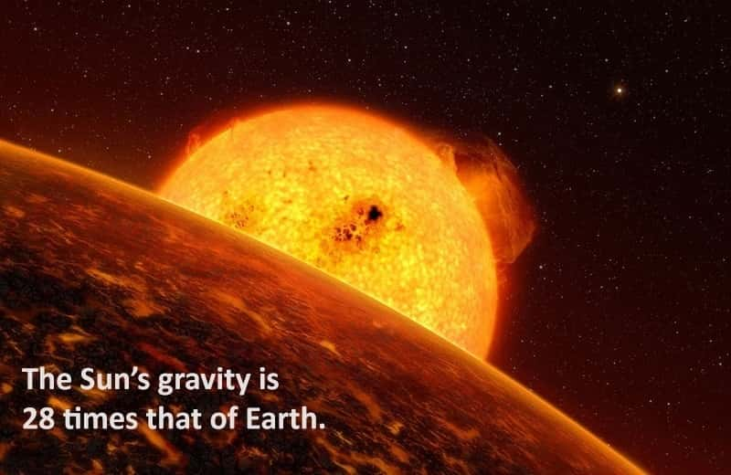 sun gravity facts