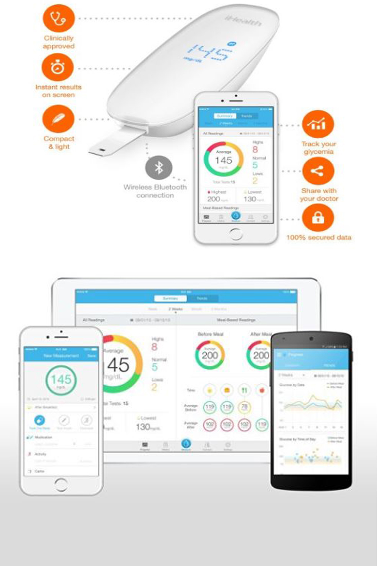 smart-gluco-monitoring